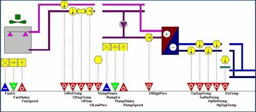 汽车空调模糊控制系统设计研究